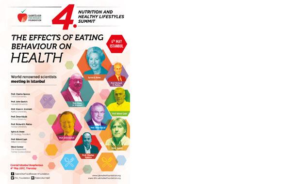Yeme Davranışları Sağlığı Nasıl Etkiliyor?
