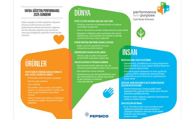 PepsiCo'dan, Fayda Gözeten Performans 2025 Hedefleri'ne Doğru Büyük İlerleme