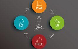 Karma Grup ISO 9001:2015 Kalite Yönetim Sistemi Temel Bilgilendirme