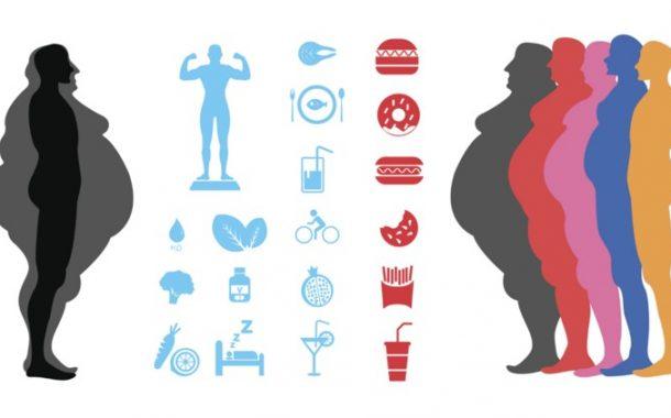 Türkiye'de Obezitenin Görülme Sıklığı
