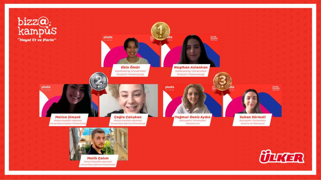 bizz@kampüs'te 1556 takım Ülker Hanımeller için yarıştı
